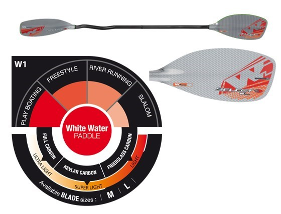 2018 Select Paddles W1 Glass Blades Carbon Crank Shaft 163 239 00
